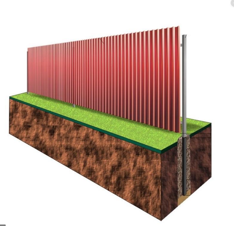 Заборы из металлопрофиля под <span style='color: red'><b>ключ</b></span> в Гомеле